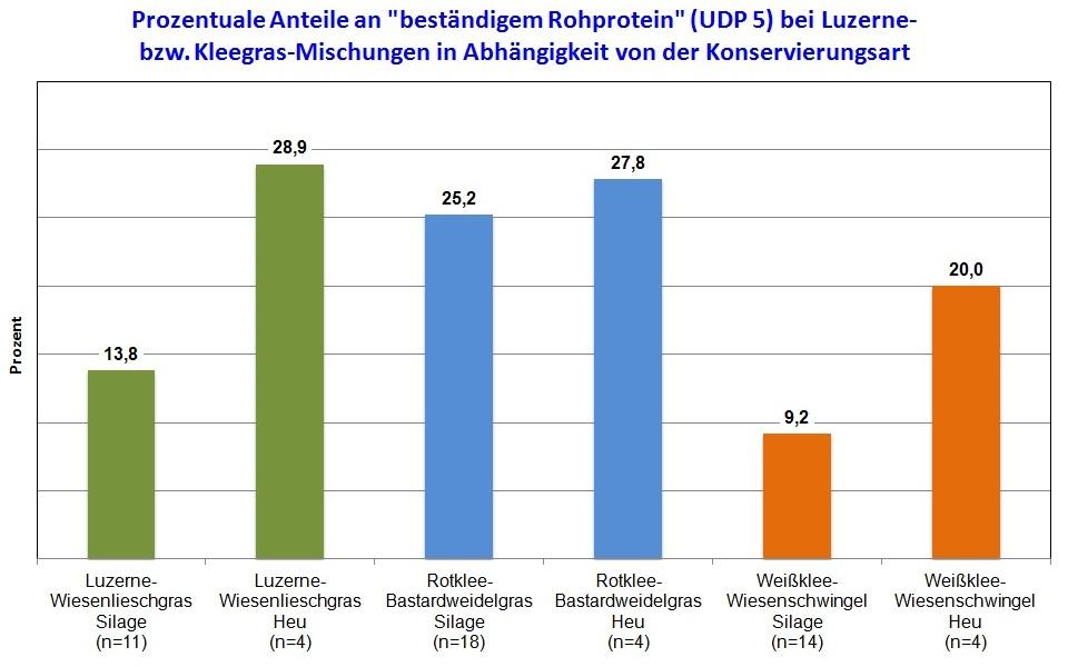 Erfreut Grafik Wertetabelle Arbeitsblatt Zeitgenössisch - Super ...